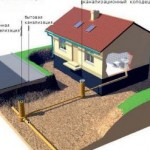 Как подключиться к центральной канализации