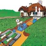 Правила эксплуатации очистных сооружений